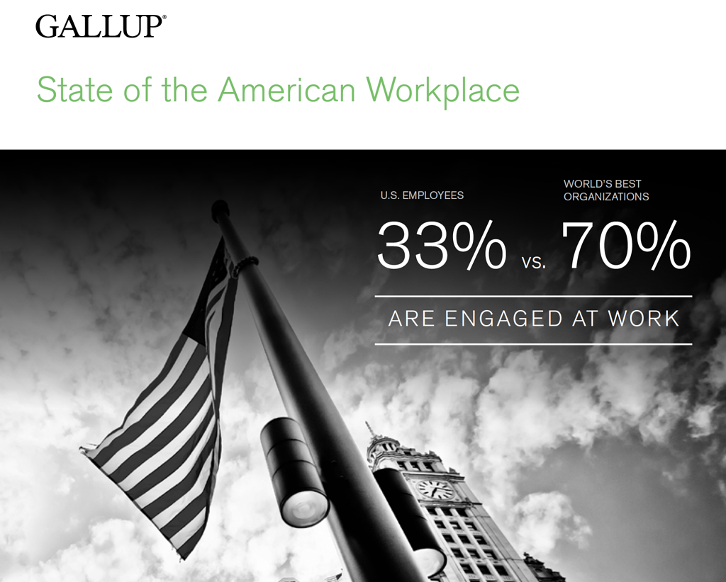 Gallup's research shows high levels of employee disengagement in America.