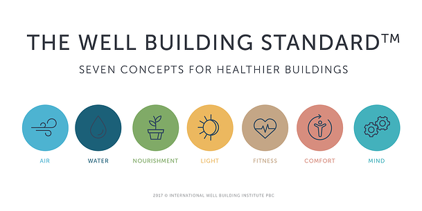 WELL-Building-Standard-for-schools
